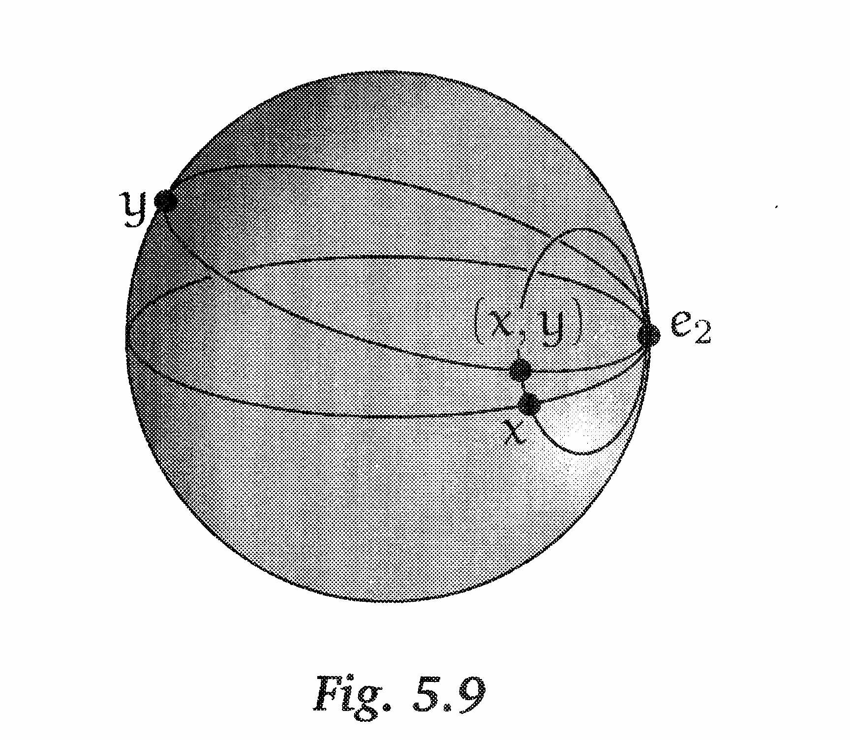 Fig. 5.9